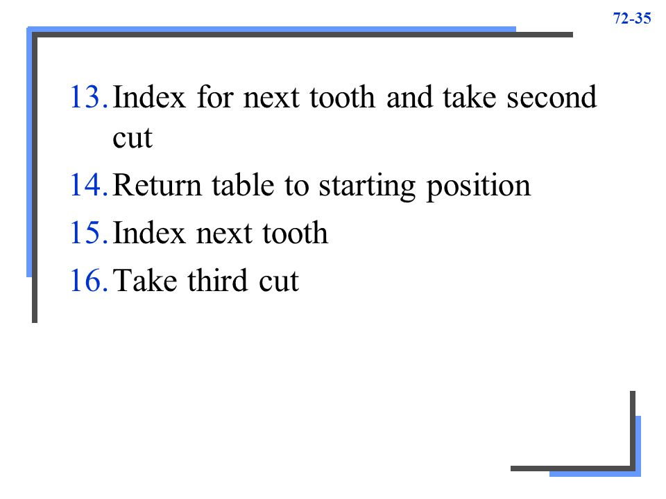 72-35 13.Index for next tooth and take second cut 14.Return table to starting position 15.Index next tooth 16.Take third cut