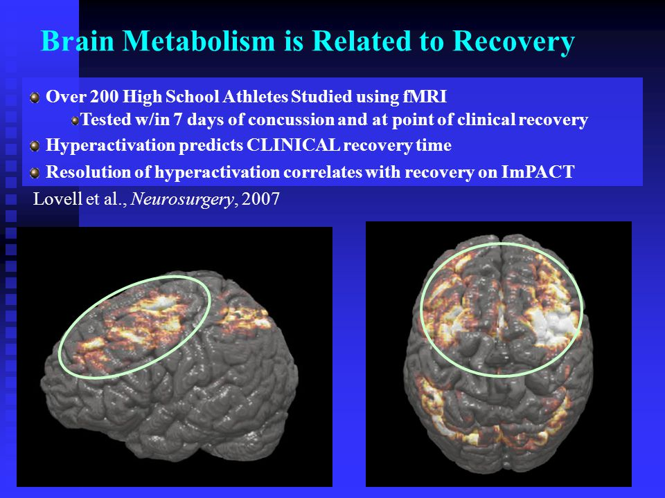 Brain Metabolism is Related to Recovery Over 200 High School Athletes Studied using fMRI Tested w/in 7 days of concussion and at point of clinical rec