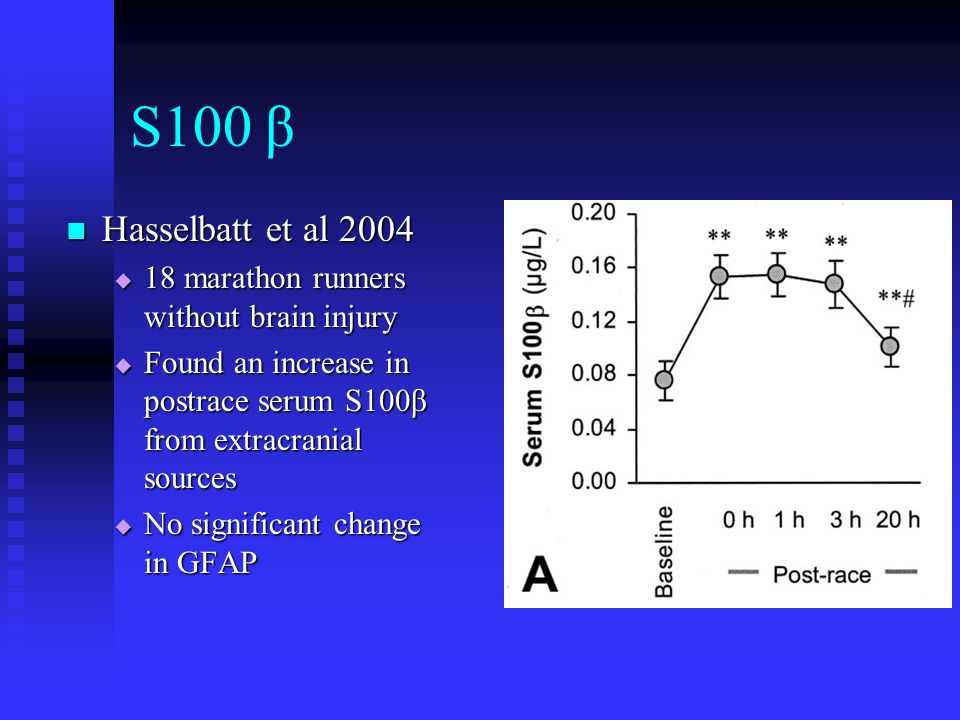 S100 β Hasselbatt et al 2004 Hasselbatt et al 2004  18 marathon runners without brain injury  Found an increase in postrace serum S100β from extracr