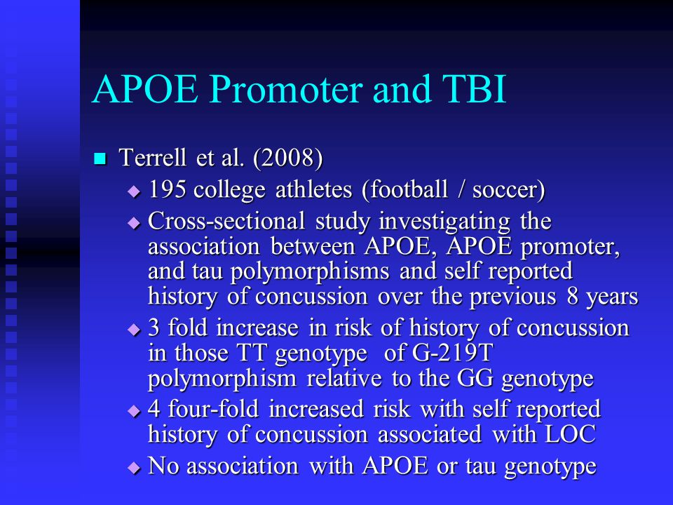 APOE Promoter and TBI Terrell et al. (2008) Terrell et al. (2008)  195 college athletes (football / soccer)  Cross-sectional study investigating the