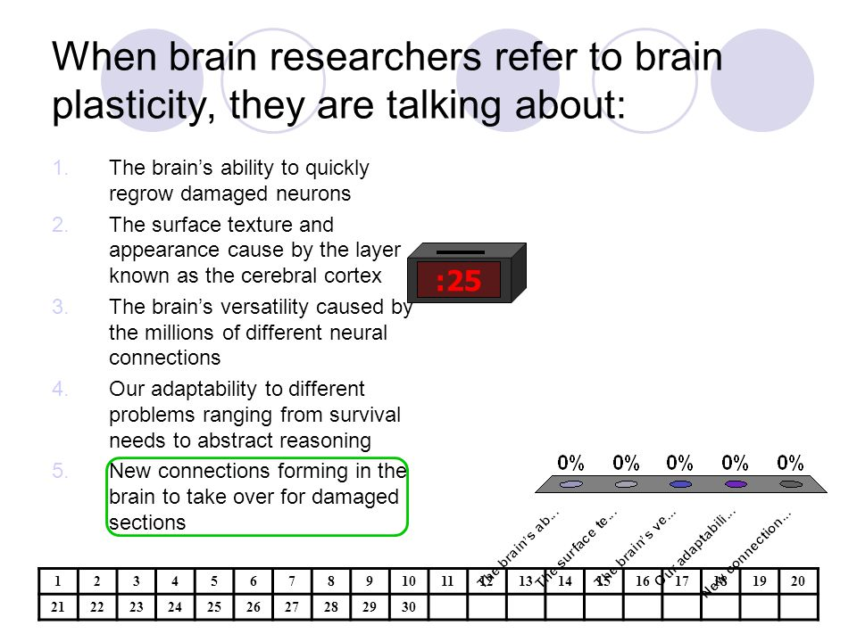 When brain researchers refer to brain plasticity, they are talking about: :25 1.The brain's ability to quickly regrow damaged neurons 2.The surface texture and appearance cause by the layer known as the cerebral cortex 3.The brain's versatility caused by the millions of different neural connections 4.Our adaptability to different problems ranging from survival needs to abstract reasoning 5.New connections forming in the brain to take over for damaged sections 1234567891011121314151617181920 21222324252627282930