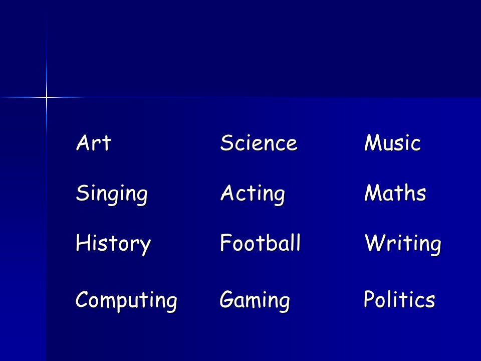 ArtScienceMusic SingingActing Maths History Football Writing ComputingGamingPolitics