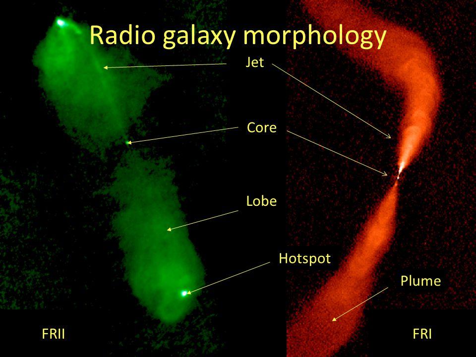 Hotspot Core Jet Lobe FRIFRII Plume Radio galaxy morphology