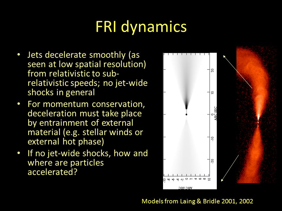 FRI dynamics Jets decelerate smoothly (as seen at low spatial resolution) from relativistic to sub- relativistic speeds; no jet-wide shocks in general
