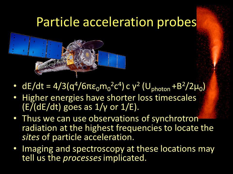Particle acceleration probes dE/dt = 4/3(q 4 /6πε 0 m 0 2 c 4 ) c γ 2 (U photon +B 2 /2μ 0 ) Higher energies have shorter loss timescales (E/(dE/dt) goes as 1/γ or 1/E).