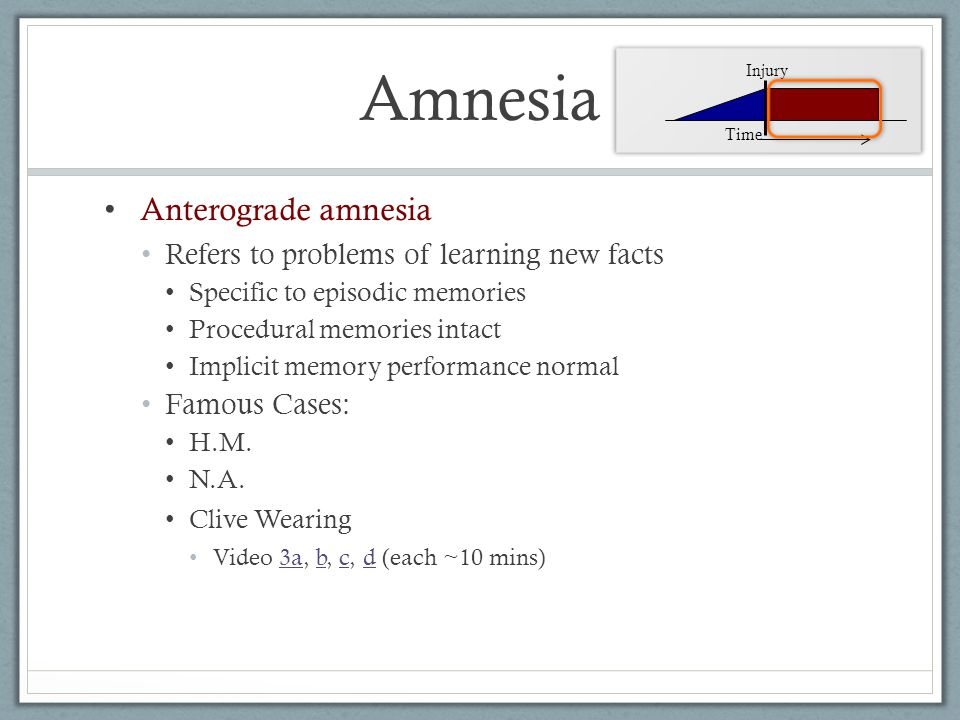 Anterograde amnesia Refers to problems of learning new facts Specific to episodic memories Procedural memories intact Implicit memory performance normal Famous Cases: H.M.