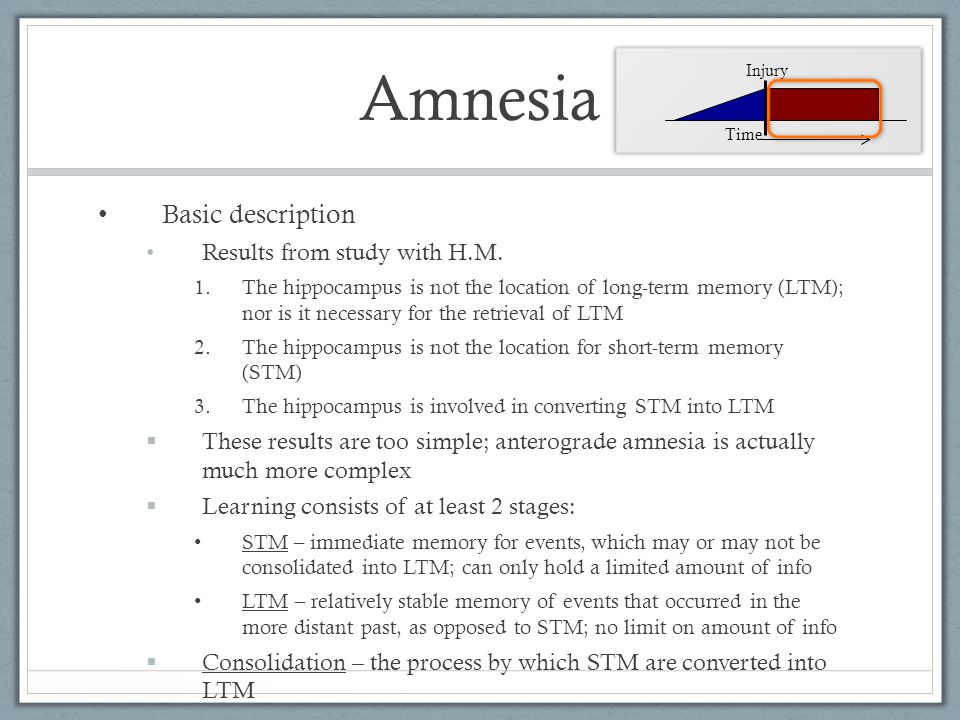 Amnesia Basic description Results from study with H.M.