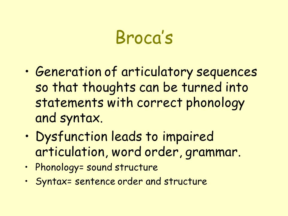 Broca's Generation of articulatory sequences so that thoughts can be turned into statements with correct phonology and syntax. Dysfunction leads to im