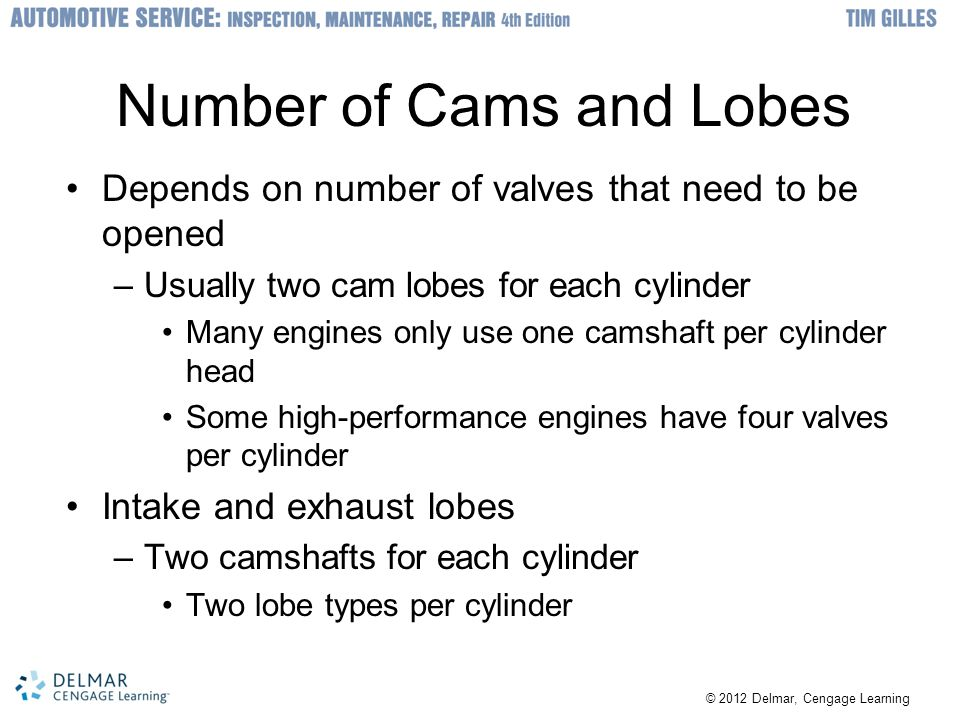 © 2012 Delmar, Cengage Learning Number of Cams and Lobes Depends on number of valves that need to be opened –Usually two cam lobes for each cylinder M