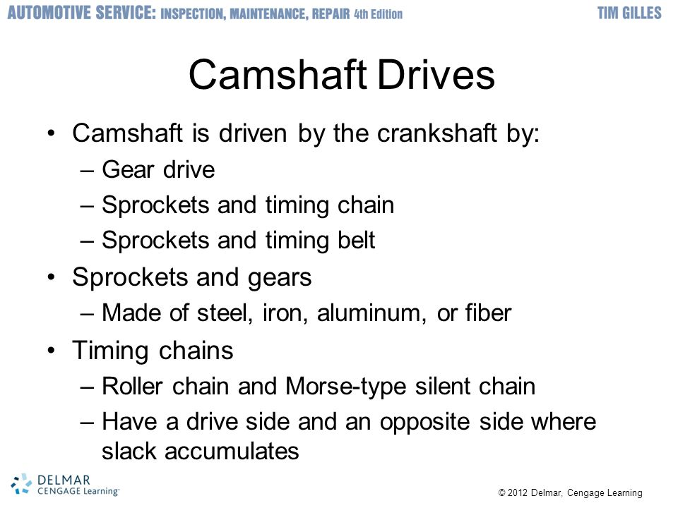 © 2012 Delmar, Cengage Learning Camshaft Drives Camshaft is driven by the crankshaft by: –Gear drive –Sprockets and timing chain –Sprockets and timing