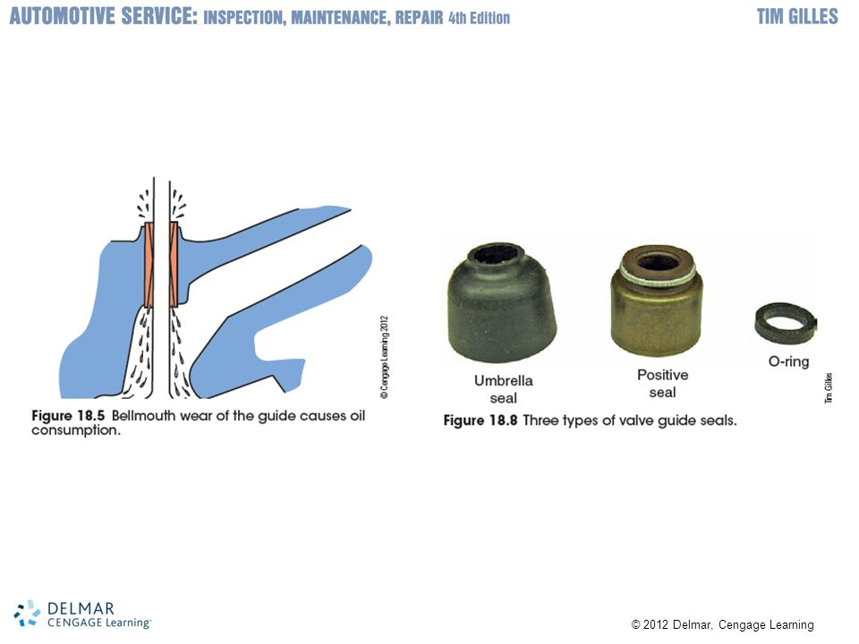 Valves Automotive valves are poppet valves –Intake valves: 35%-40% larger than exhaust valve –Run at high temperatures –Usually made of different materials –Valve stems are often chrome coated –A burned valve will cause misfires –Some heavy-duty engines use sodium-filled valves –Valve stem tip is hardened