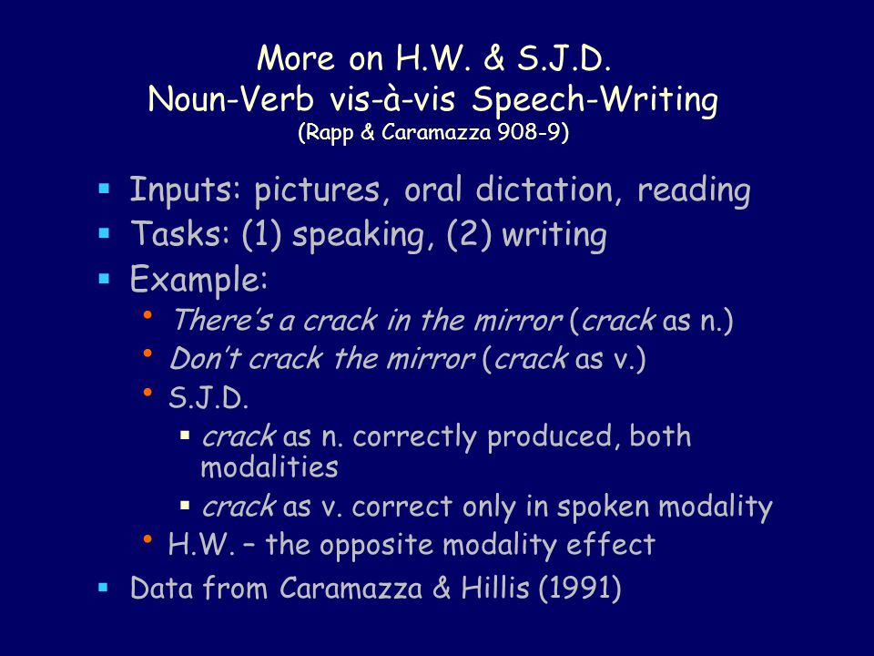 More on H.W. & S.J.D. Noun-Verb vis-à-vis Speech-Writing (Rapp & Caramazza 908-9)  Inputs: pictures, oral dictation, reading  Tasks: (1) speaking, (
