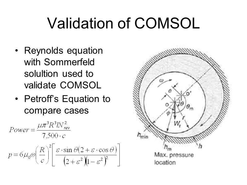 Validation of COMSOL