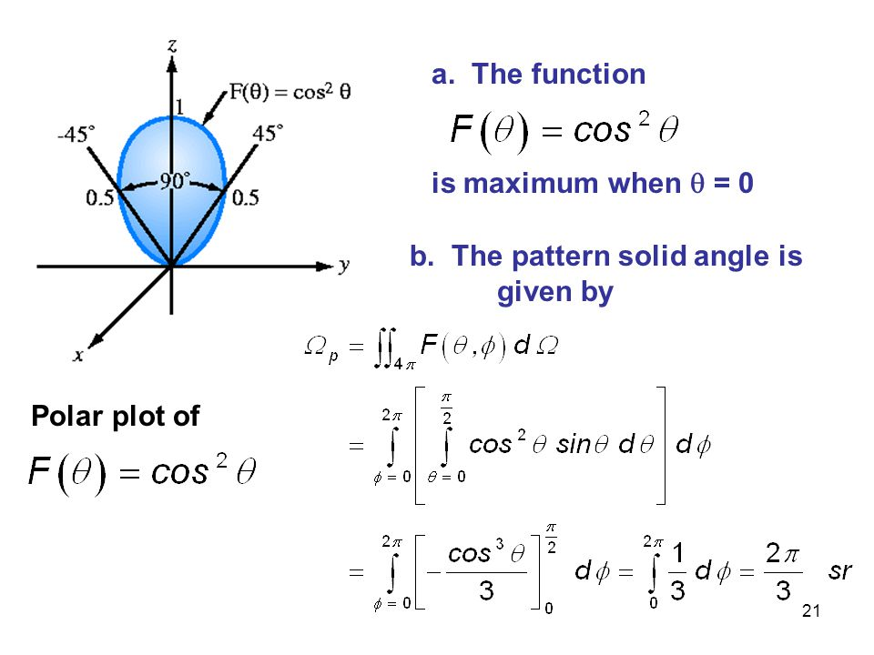 21 a. The function is maximum when  = 0 Polar plot of b. The pattern solid angle is given by