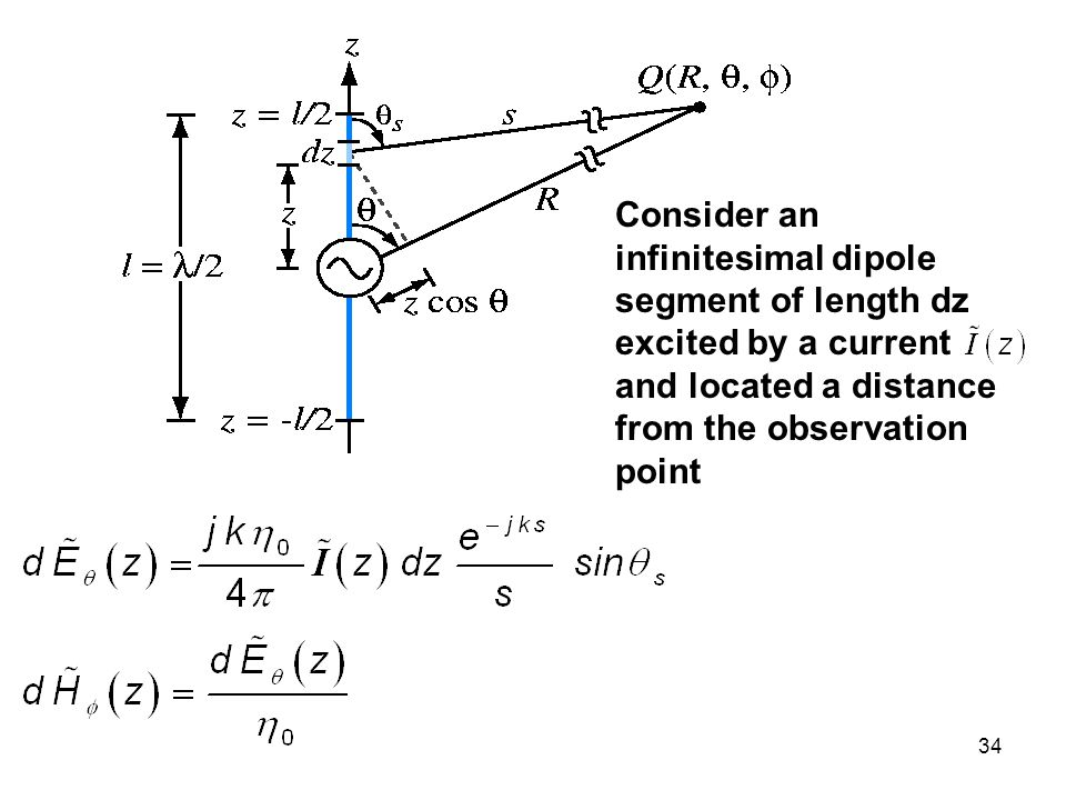 34 Consider an infinitesimal dipole segment of length dz excited by a current and located a distance from the observation point