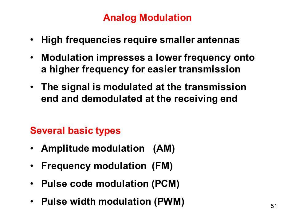 51 Analog Modulation Several basic types Amplitude modulation (AM) Frequency modulation (FM) Pulse code modulation (PCM) Pulse width modulation (PWM)