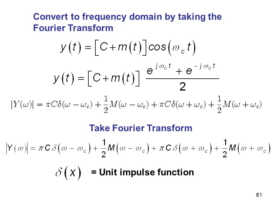 61 Convert to frequency domain by taking the Fourier Transform Take Fourier Transform = Unit impulse function