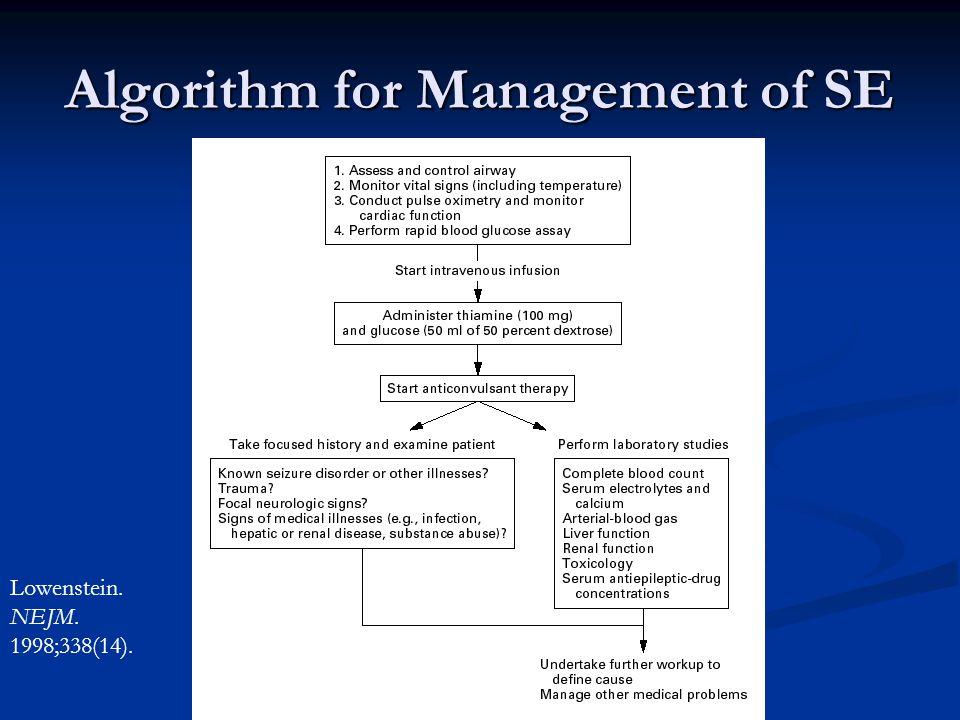 Algorithm for Management of SE Lowenstein. NEJM. 1998;338(14).