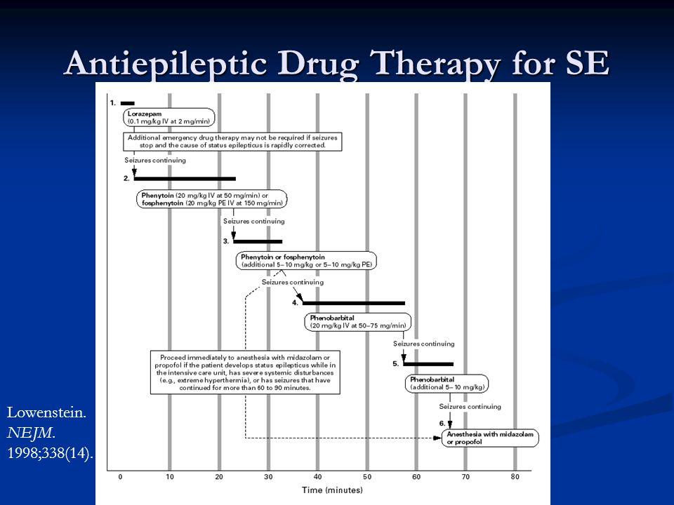 Antiepileptic Drug Therapy for SE Lowenstein. NEJM. 1998;338(14).