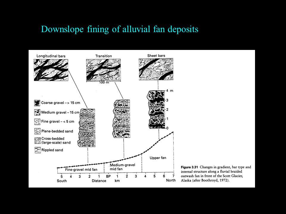 Downslope fining of alluvial fan deposits