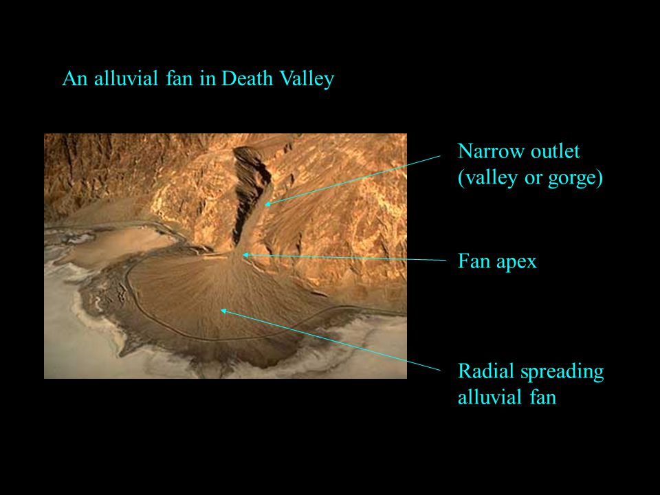 Narrow outlet (valley or gorge) Radial spreading alluvial fan Fan apex An alluvial fan in Death Valley