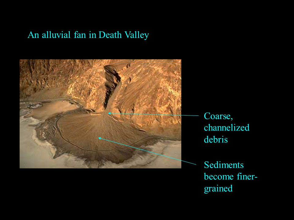 Sediments become finer- grained Coarse, channelized debris An alluvial fan in Death Valley
