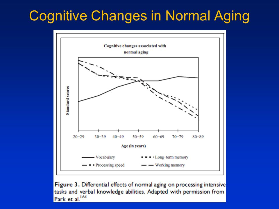 Cognitive Changes in Normal Aging