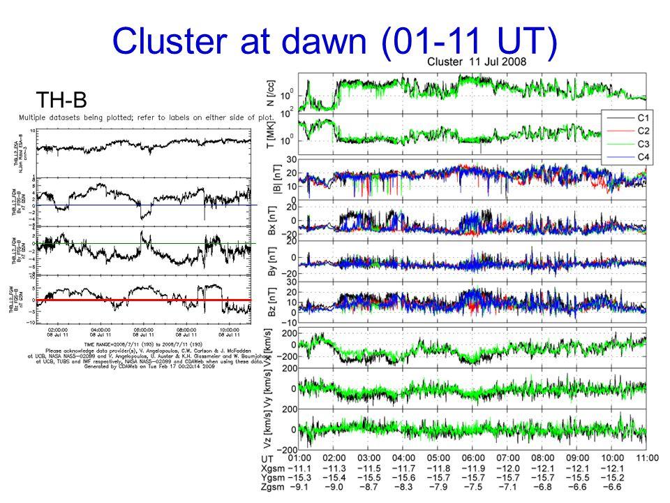 Cluster at dawn (01-11 UT) TH-B