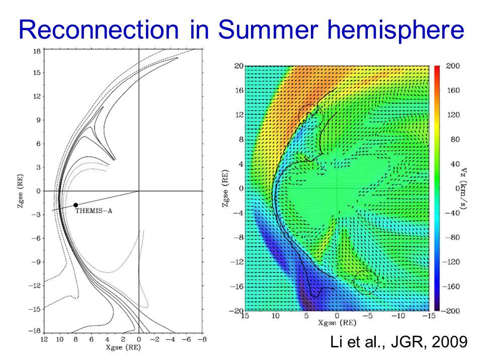 Reconnection in Summer hemisphere Li et al., JGR, 2009