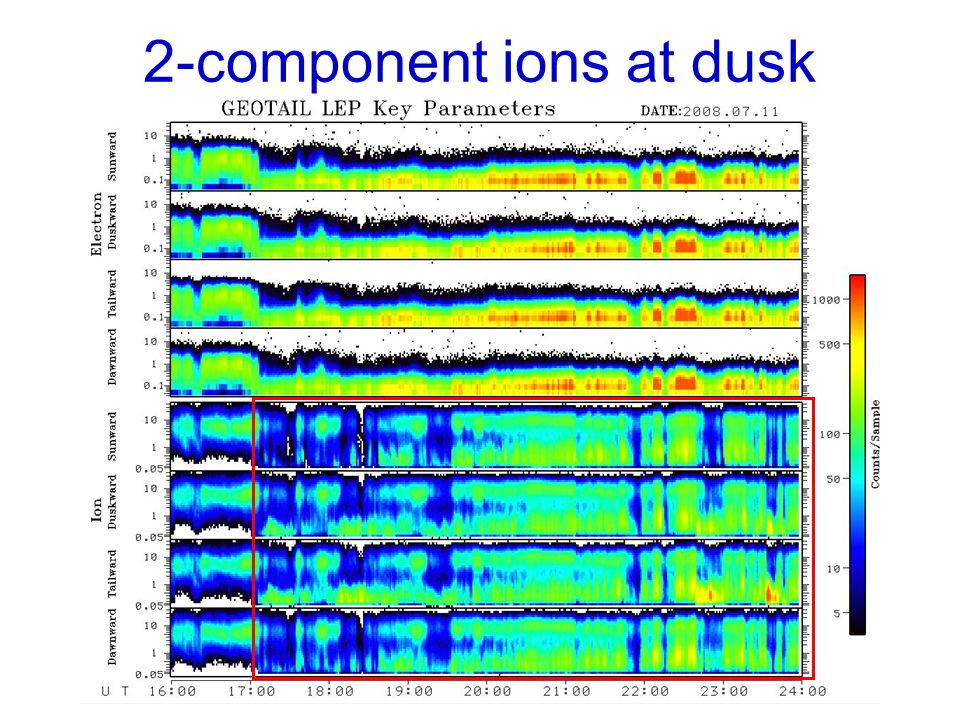 2-component ions at dusk