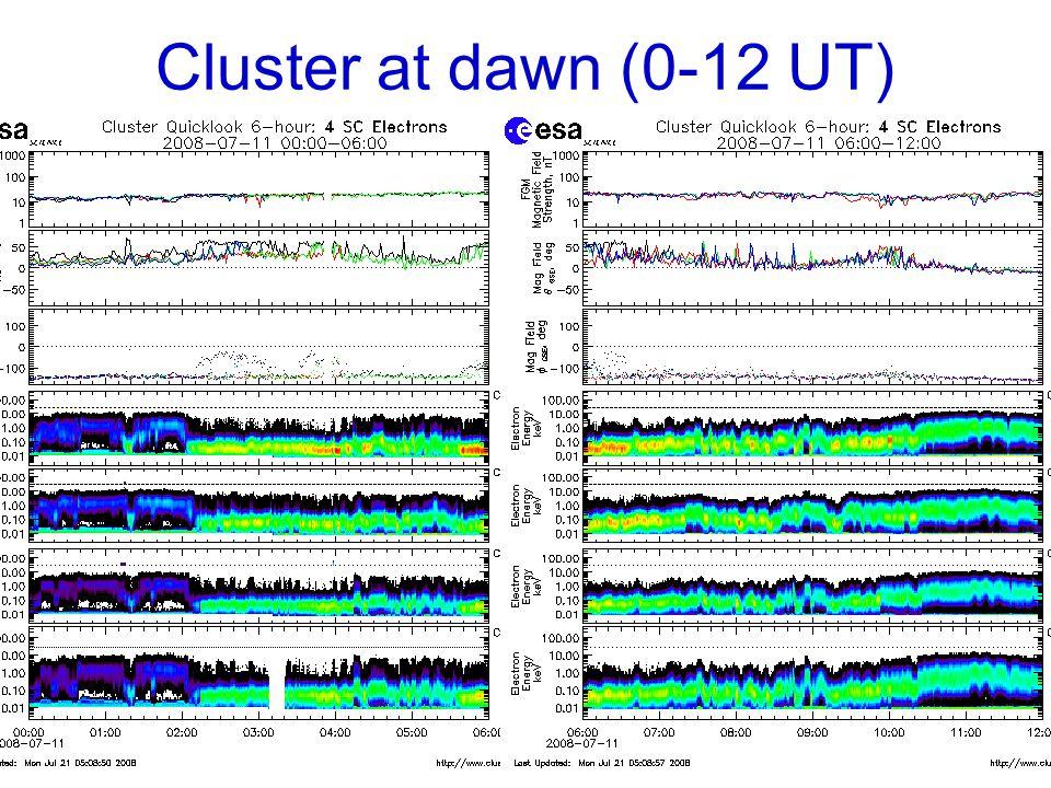 Cluster at dawn (0-12 UT)