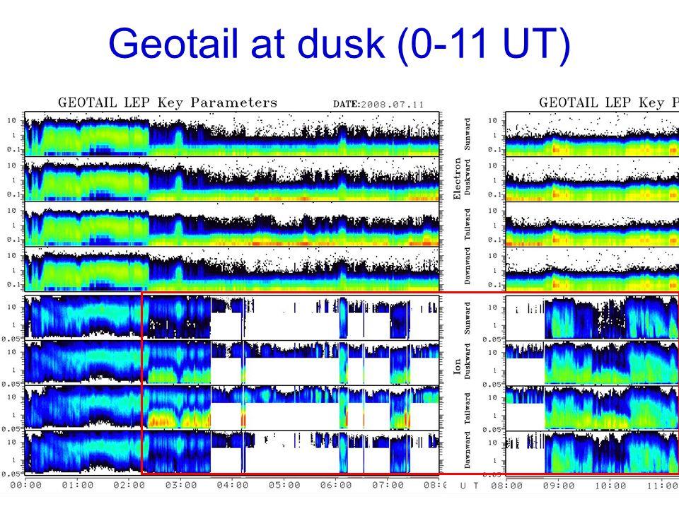 Geotail at dusk (0-11 UT)