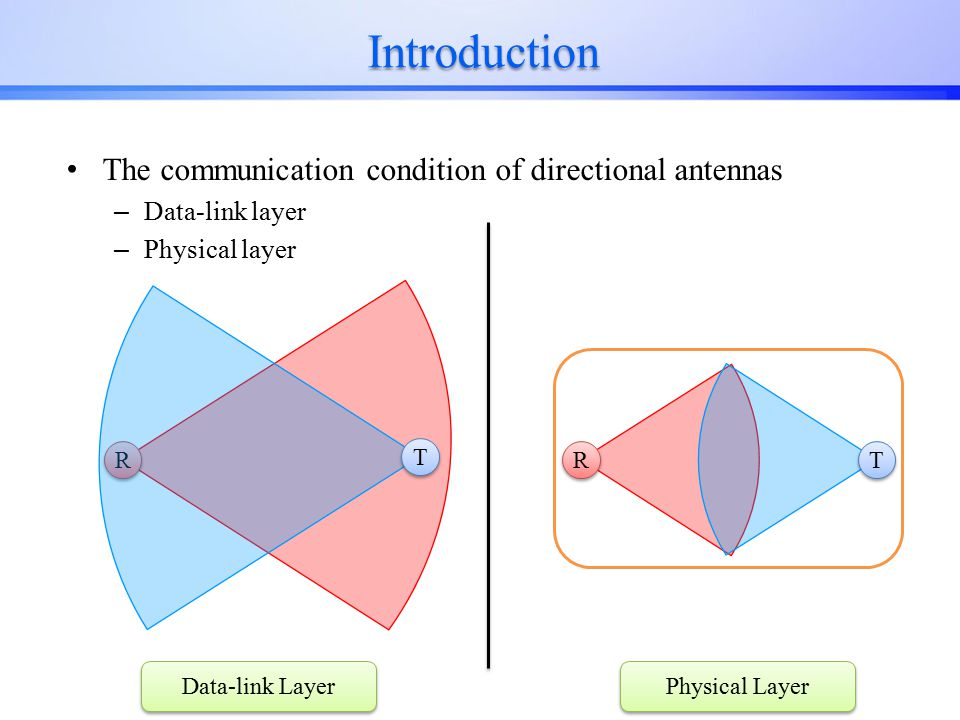 R R Introduction The communication condition of directional antennas – Data-link layer – Physical layer T T R R T T Data-link Layer Physical Layer