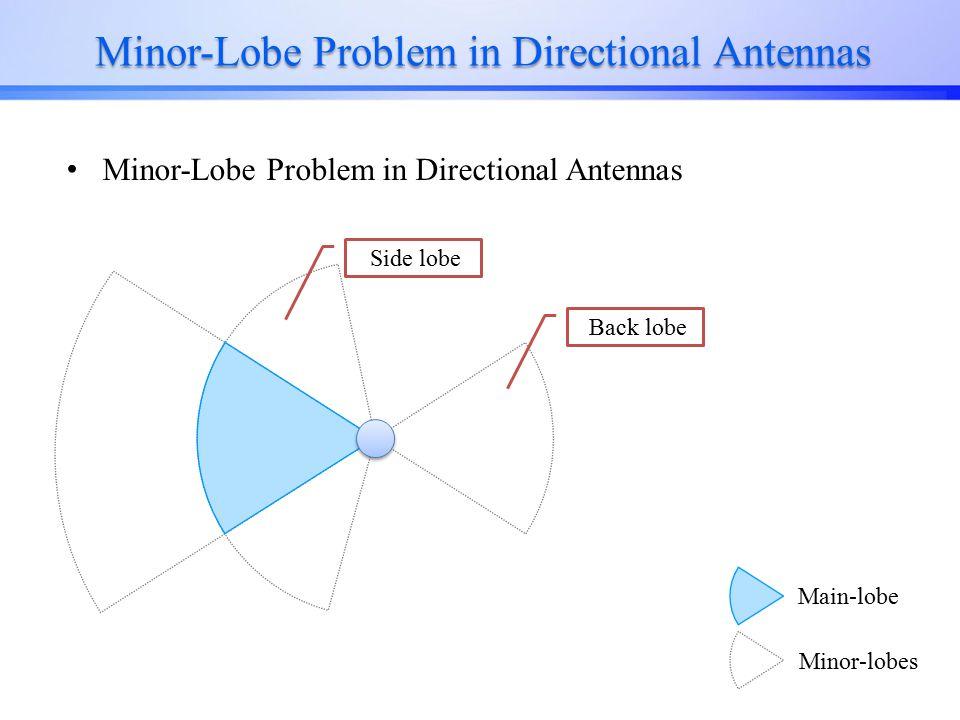 Minor-Lobe Problem in Directional Antennas Main-lobe Minor-lobes Back lobe Side lobe