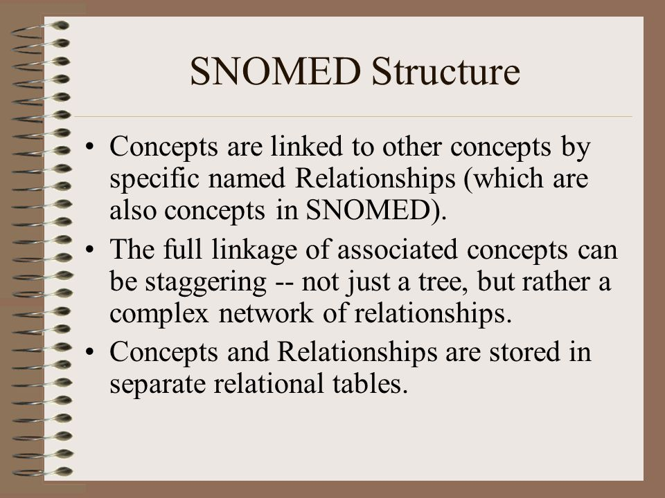 SNOMED Structure Concepts are linked to other concepts by specific named Relationships (which are also concepts in SNOMED).