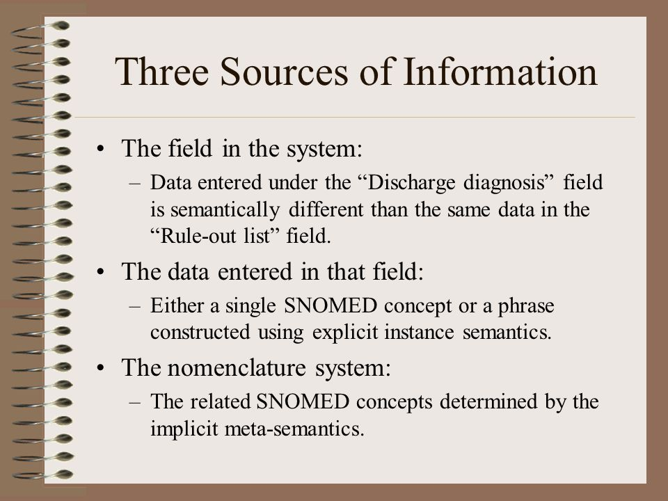 Three Sources of Information The field in the system: –Data entered under the Discharge diagnosis field is semantically different than the same data in the Rule-out list field.
