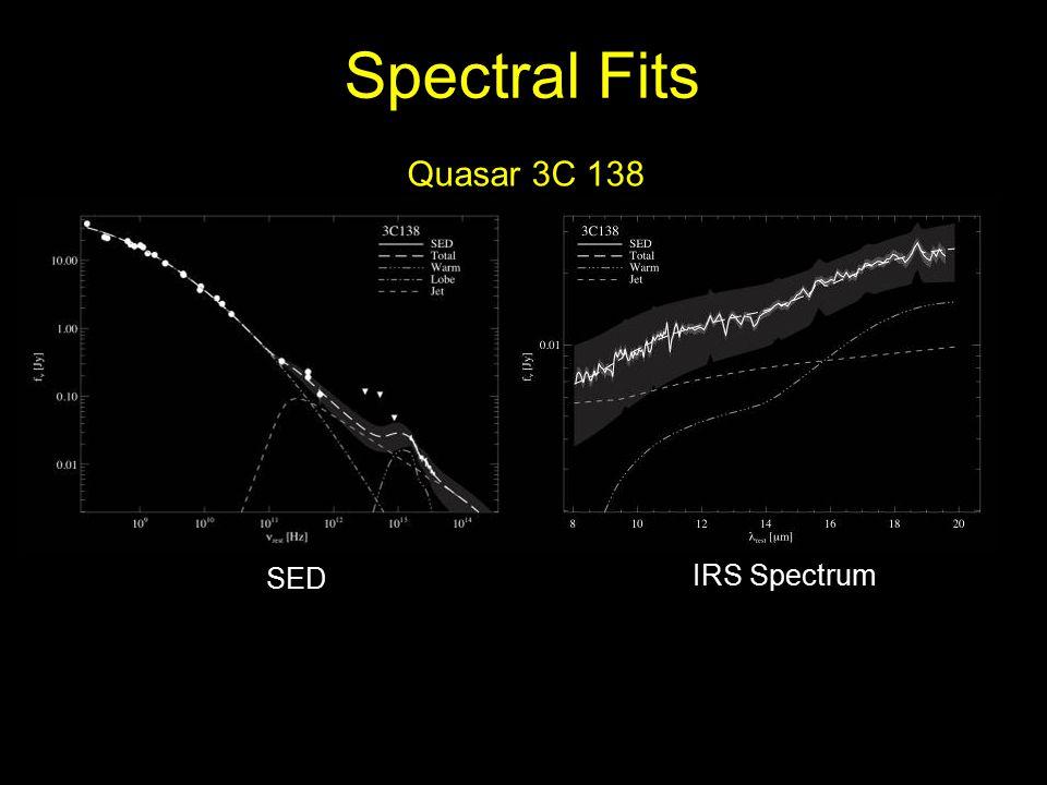 Spectral Fits Quasar 3C 138 SED IRS Spectrum