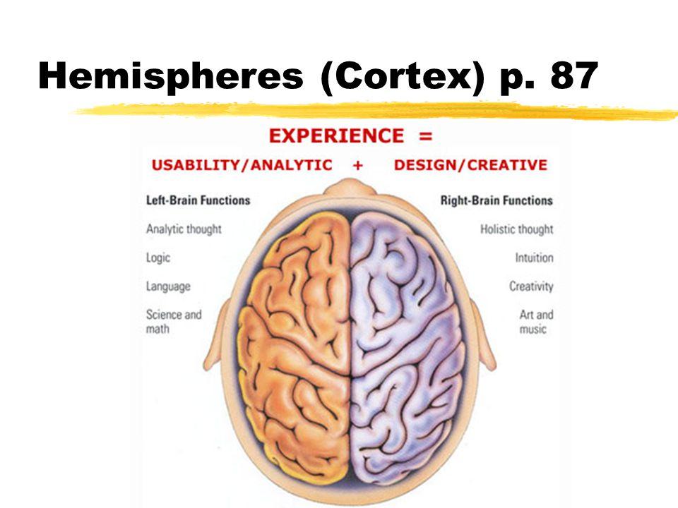 Hemispheres (Cortex) p. 87