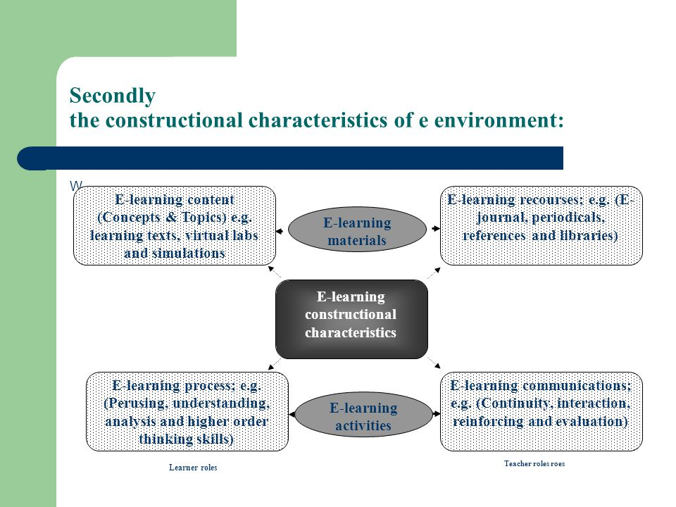 Secondly the constructional characteristics of e environment: W E-learning constructional characteristics E-learning process; e.g.