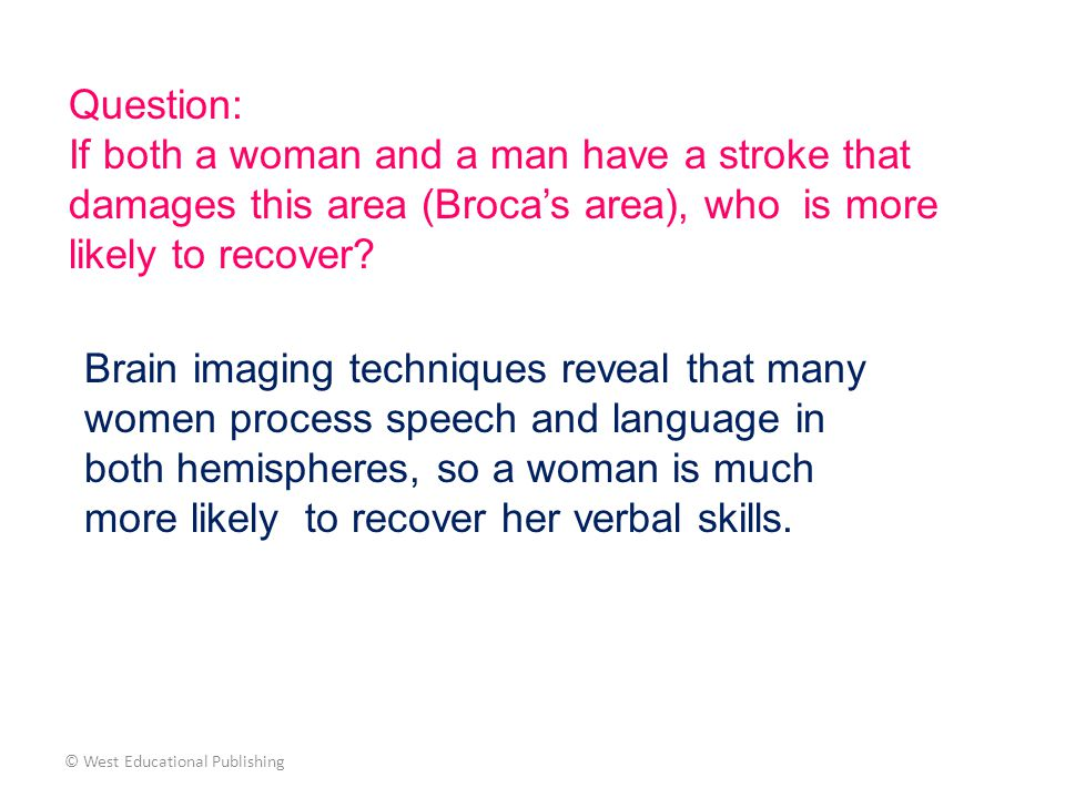 © West Educational Publishing Question: If both a woman and a man have a stroke that damages this area (Broca's area), who is more likely to recover?