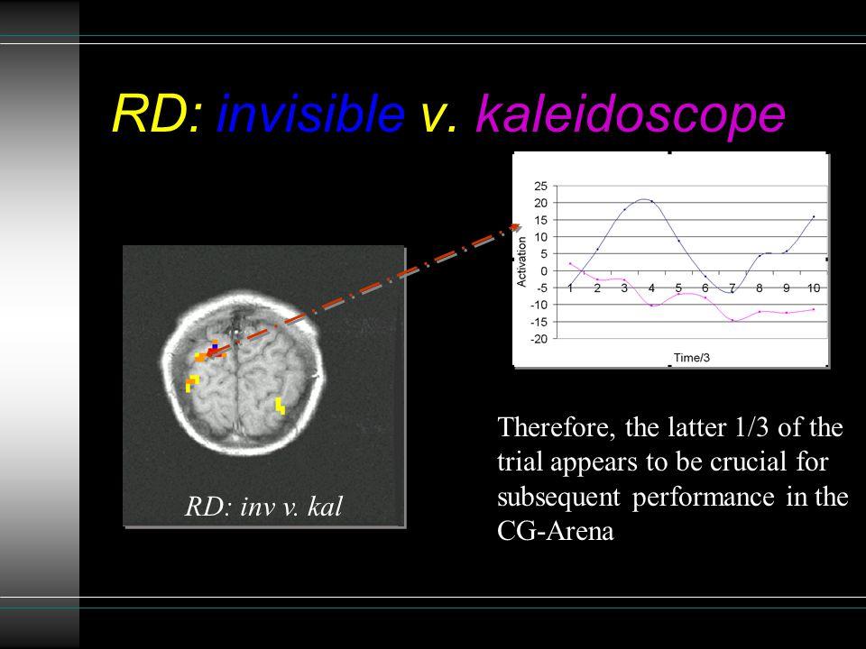 RD: invisible v. kaleidoscope RD: inv v.