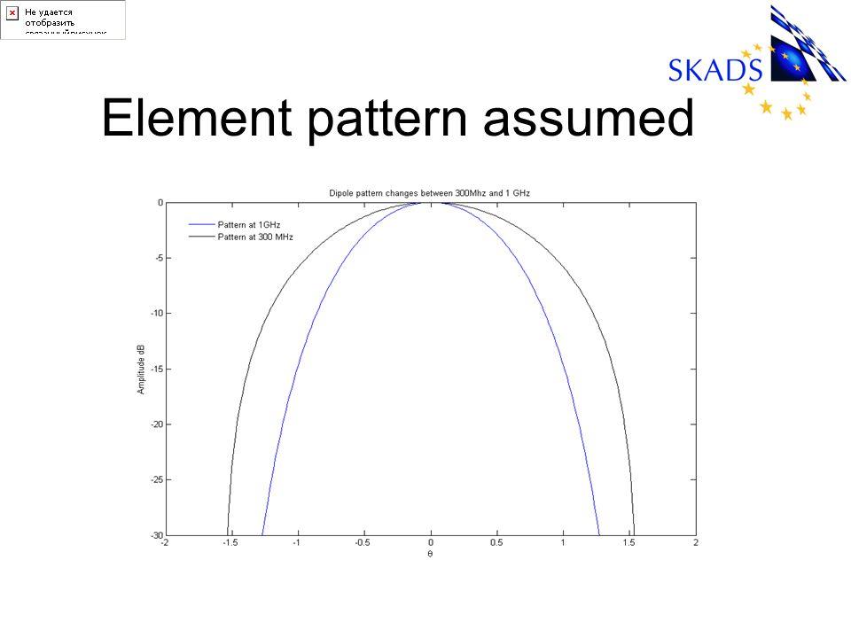 Element pattern assumed