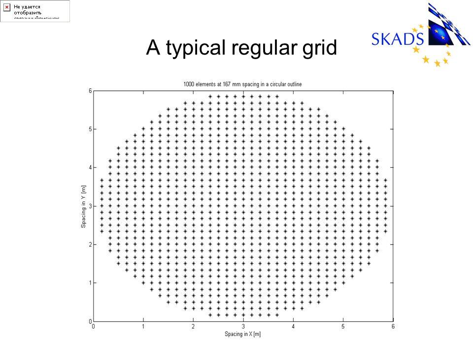 A typical regular grid