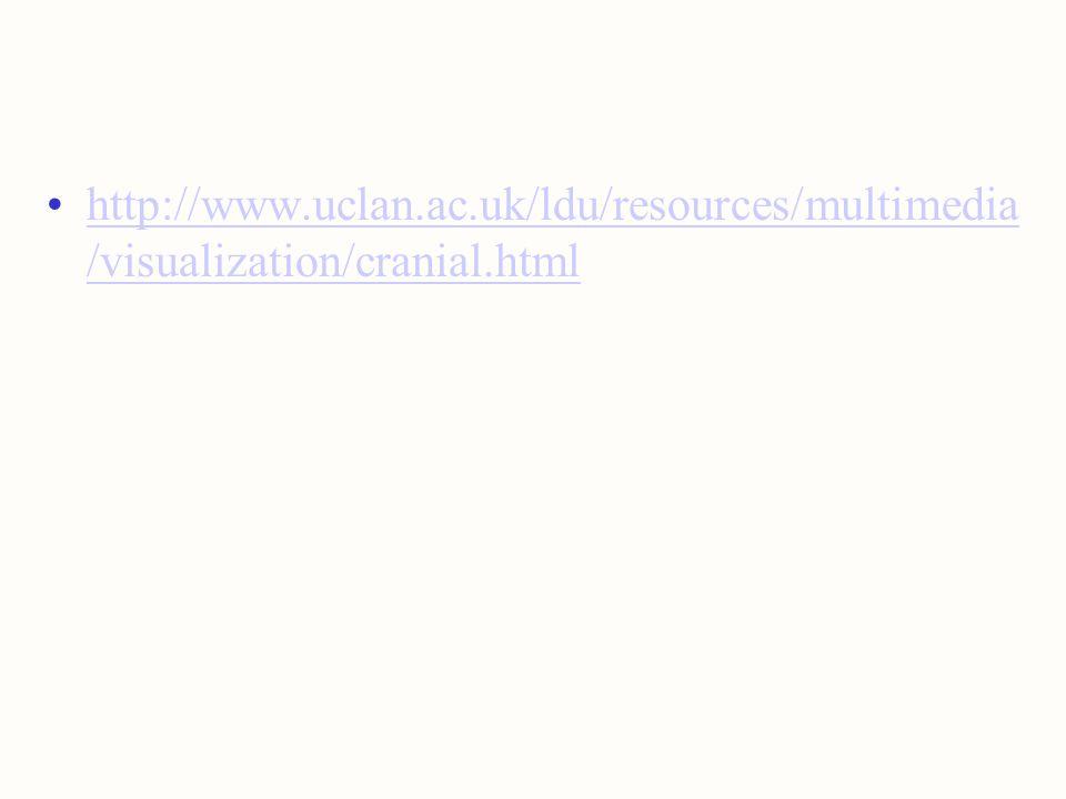 http://www.uclan.ac.uk/ldu/resources/multimedia /visualization/cranial.htmlhttp://www.uclan.ac.uk/ldu/resources/multimedia /visualization/cranial.html