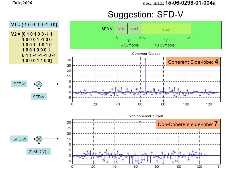 doc.: IEEE 15-06-0298-01-004a July, 2006 Suggestion: SFD-V V #1 V #2 SFD V Coherent Side-lobe: 4 Non-Coherent side-lobe: 7 16 Symbols48 Symbols V1 = [-1 0 -1 1 0 -1 0 0] V2 = [0 1 0 1 0 0 -1 1 1 0 0 0 1 -1 0 0 1 0 0 1 -1 0 1 0 1 0 0 1 0 0 0 1 0 1 1 -1 -1 -1 0 -1 1 0 0 0 1 1 0 0] SFD-V |SFD-V| 2*|SFD-V|-1