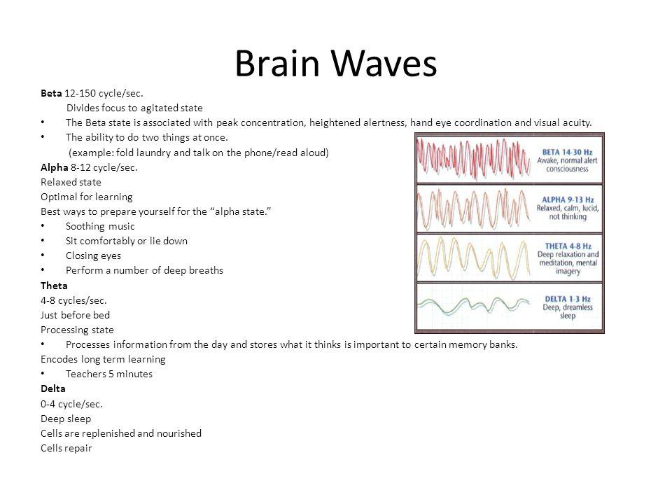 Brain Waves Beta 12-150 cycle/sec.