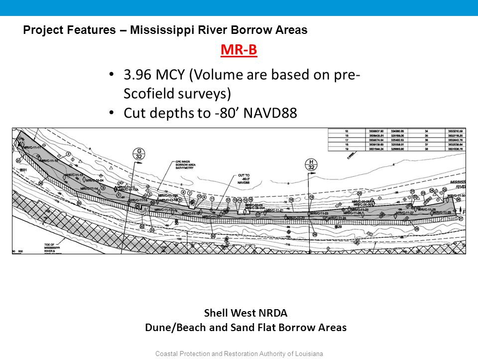 Coastal Protection and Restoration Authority of Louisiana Shell West NRDA Dune/Beach and Sand Flat Borrow Areas MR-B 3.96 MCY (Volume are based on pre