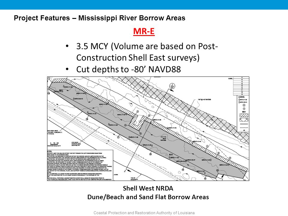 Coastal Protection and Restoration Authority of Louisiana Shell West NRDA Dune/Beach and Sand Flat Borrow Areas MR-E 3.5 MCY (Volume are based on Post- Construction Shell East surveys) Cut depths to -80' NAVD88 Project Features – Mississippi River Borrow Areas