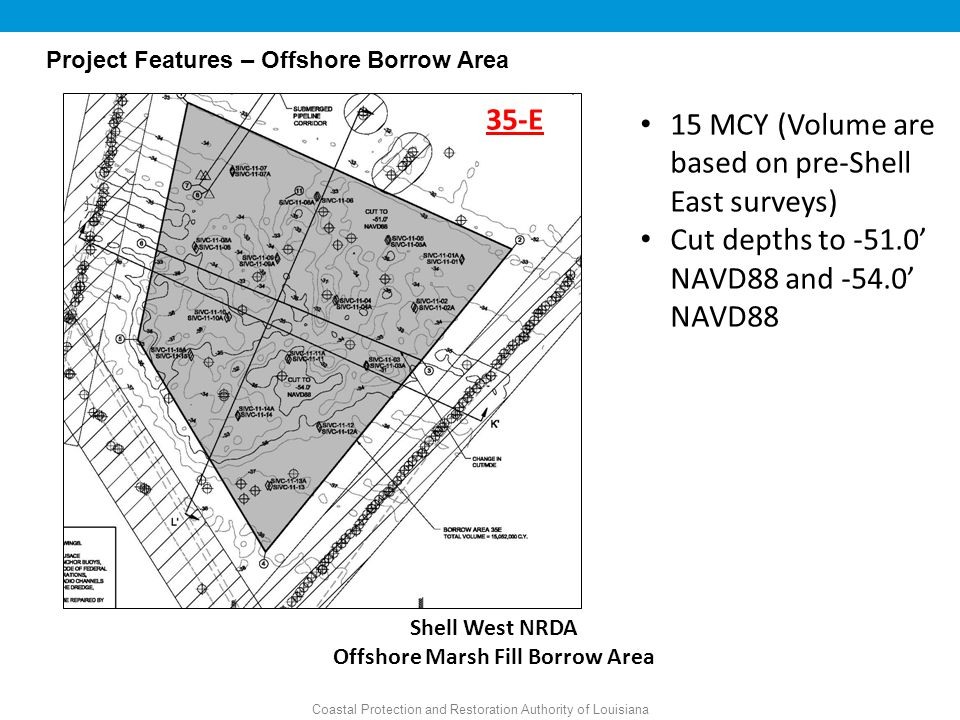 Coastal Protection and Restoration Authority of Louisiana Shell West NRDA Offshore Marsh Fill Borrow Area 35-E 15 MCY (Volume are based on pre-Shell East surveys) Cut depths to -51.0' NAVD88 and -54.0' NAVD88 Project Features – Offshore Borrow Area