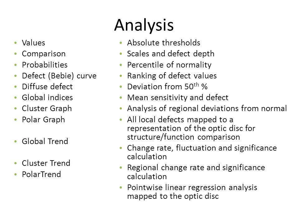 Analysis Values Comparison Probabilities Defect (Bebie) curve Diffuse defect Global indices Cluster Graph Polar Graph Global Trend Cluster Trend Polar